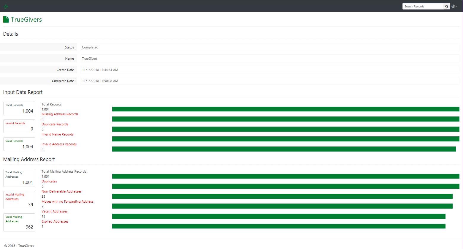 TrueGivers update display page
